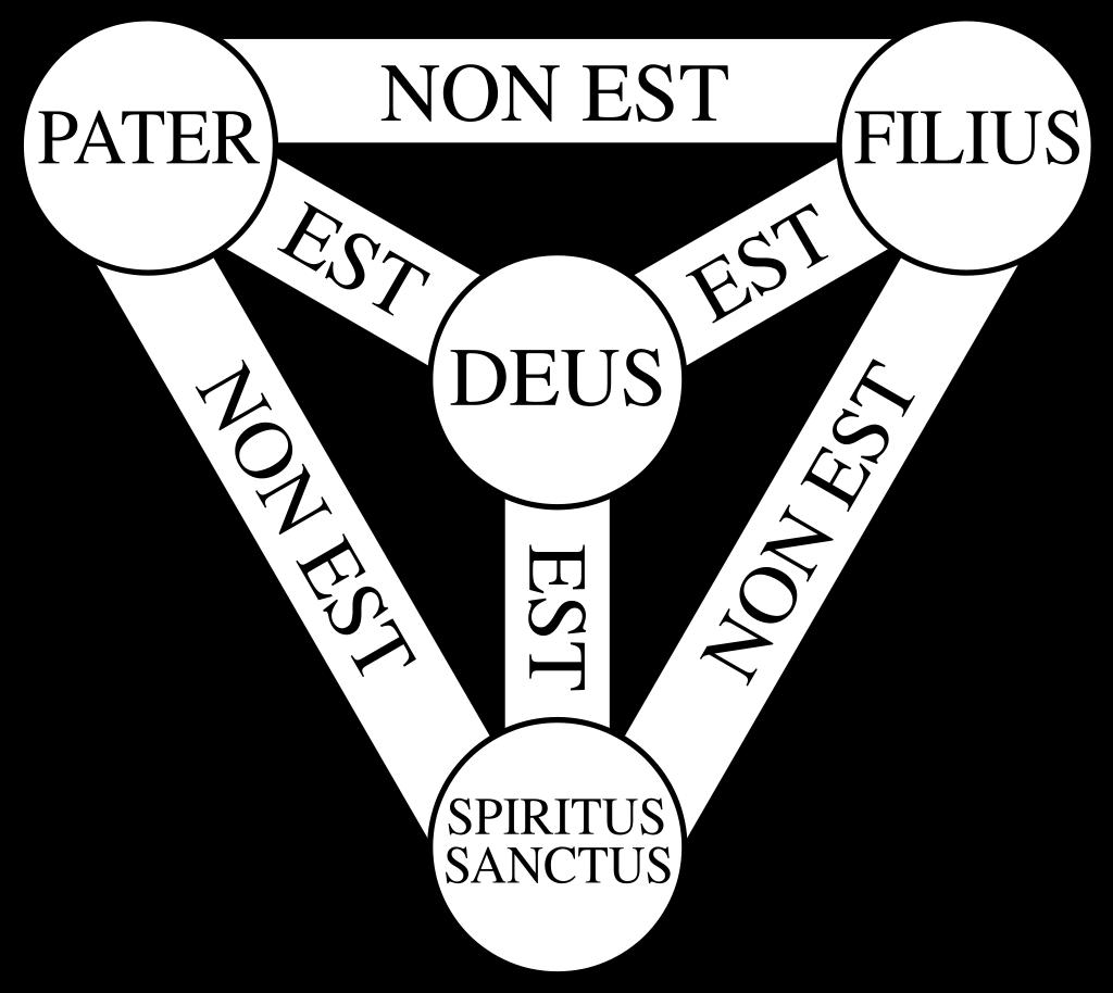 Shield Trinity Scutum Fidei